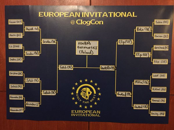 EU Invitational 2015 bracket